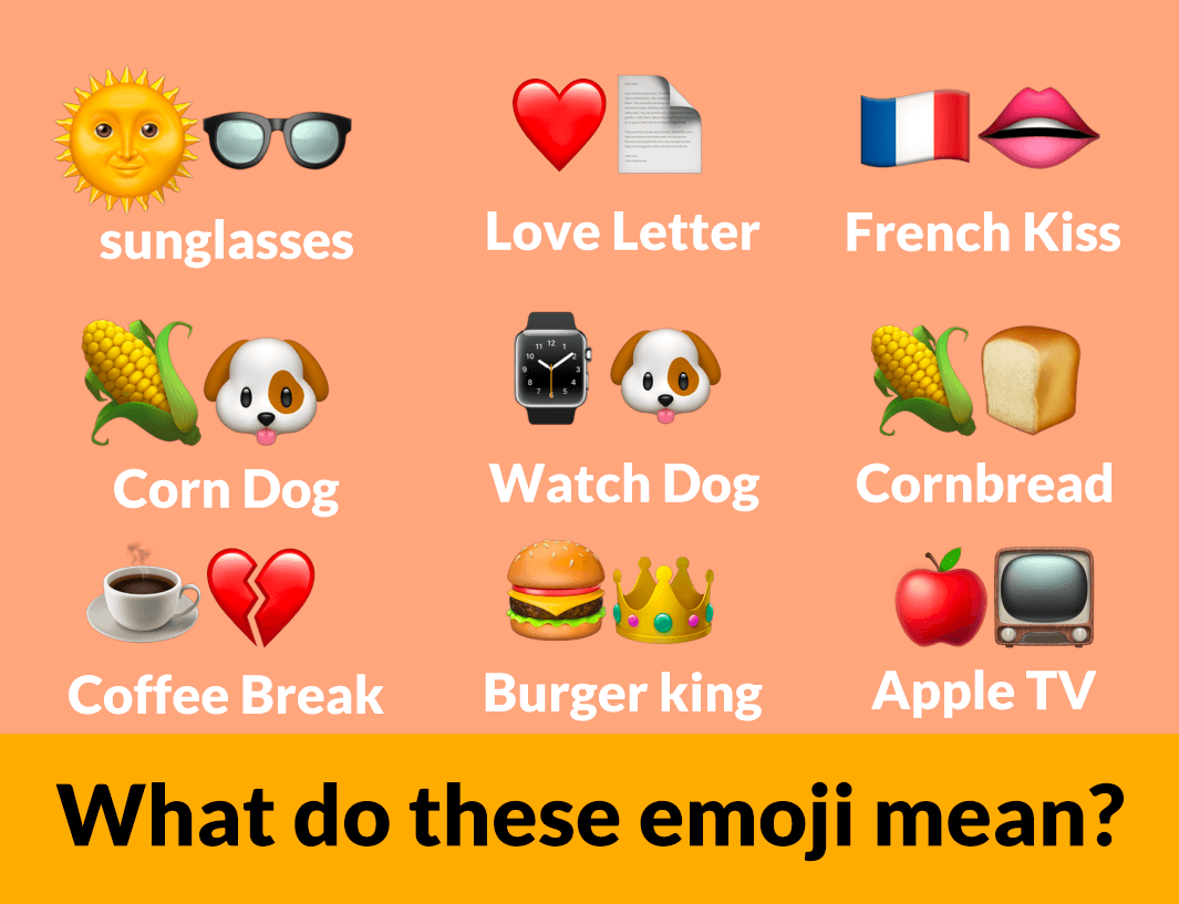 guess emoji quiz level 1 cover